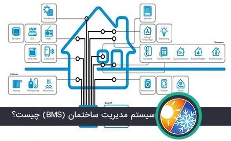 سیستم هوشمند ساختمان bms