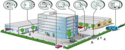 BMS 1 400x160 - سیستم مدیریت ساختمان