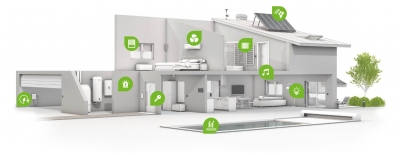 BMS 3 400x153 - سیستم مدیریت ساختمان